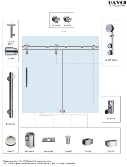 Fancy-Glass Sliding door system manufacturer