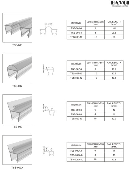 Translucent sealing strip supplier for 6-12MM glass[TSS-006,007,009,009A]