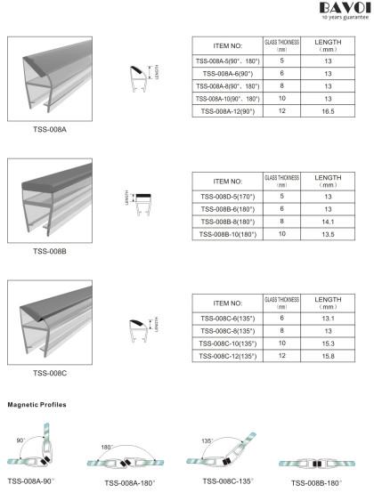Magnetic Translucent PVC seals strip manufacturer [TSS-008A,008B,008C]