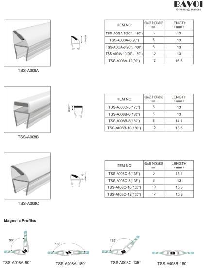 Bavoi Magnetic PVC Seals Translucent sealing strip manufacturer [TSS-A008A,A008B,A008C]