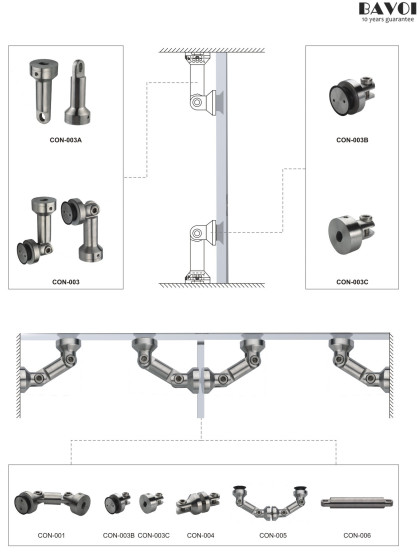 Connecting system manufacturer