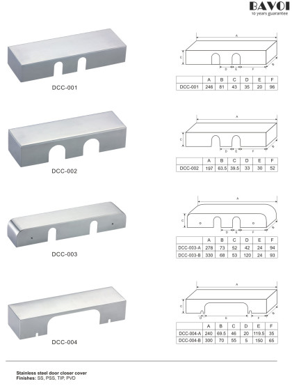 Door closer cover manufacturer China factory[DCC-001,002,003,004]